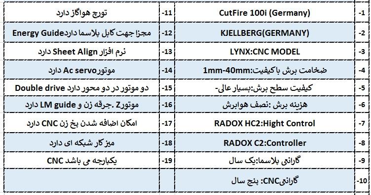 دستگاه CNC برش پلاسما RADO FIRE 2*6