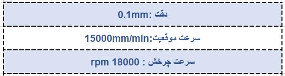 دستگاه فرز سنگ CNC 7.5kwرادوکس ابعاد کارگیر 4*2