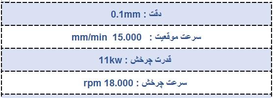 فرز سنگ 11KW ابعاد کارگیر 4*2