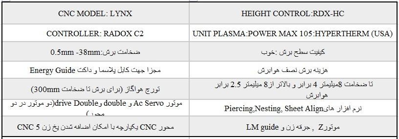 رادوکس - دستگاه CNC برش پلاسما RADO MAX 2*6